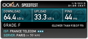 Resultats SpeedTest.net